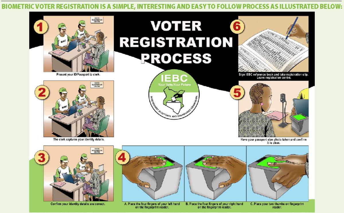 Voter Register - (Provisional) 2012